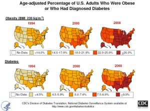 obesity-diabetes Map